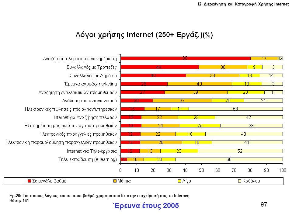 Ι2: Διερεύνηση και Καταγραφή Χρήσης Ιnternet Έρευνα έτους 2005 97 Ερ.26: Για ποιους λόγους και σε ποιο βαθμό χρησιμοποιείτε στην επιχείρησή σας το Internet; Βάση: 161
