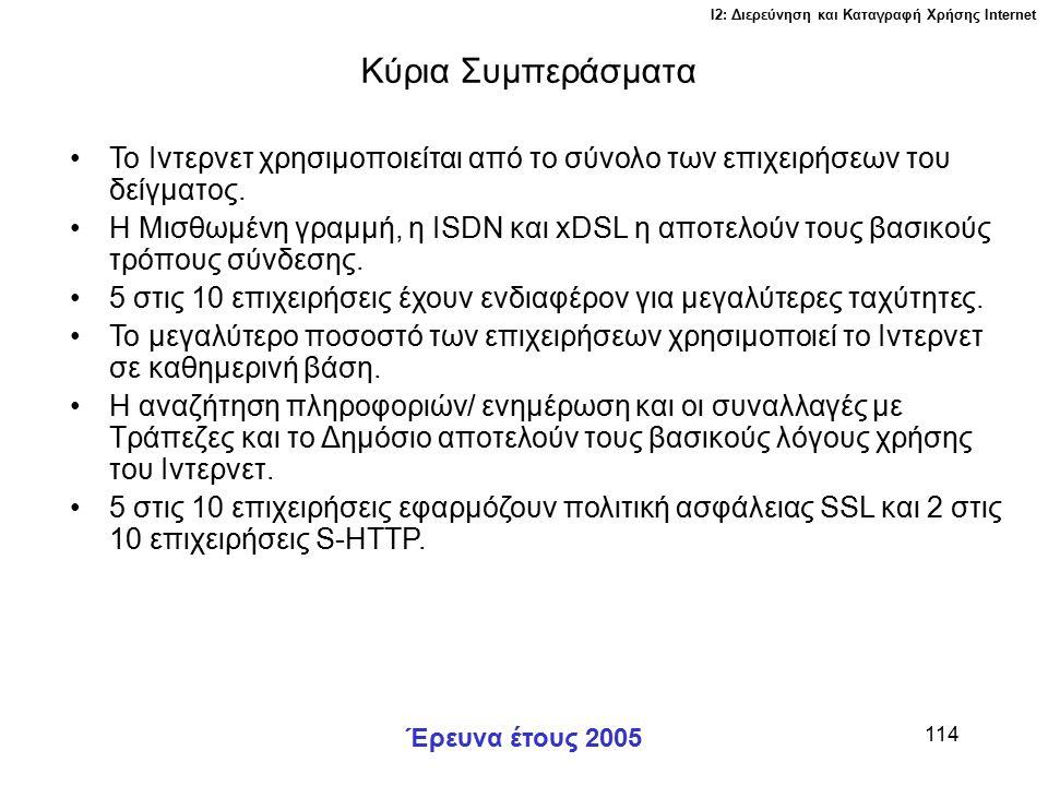 Ι2: Διερεύνηση και Καταγραφή Χρήσης Ιnternet Έρευνα έτους 2005 114 Κύρια Συμπεράσματα Το Ιντερνετ χρησιμοποιείται από το σύνολο των επιχειρήσεων του δείγματος.