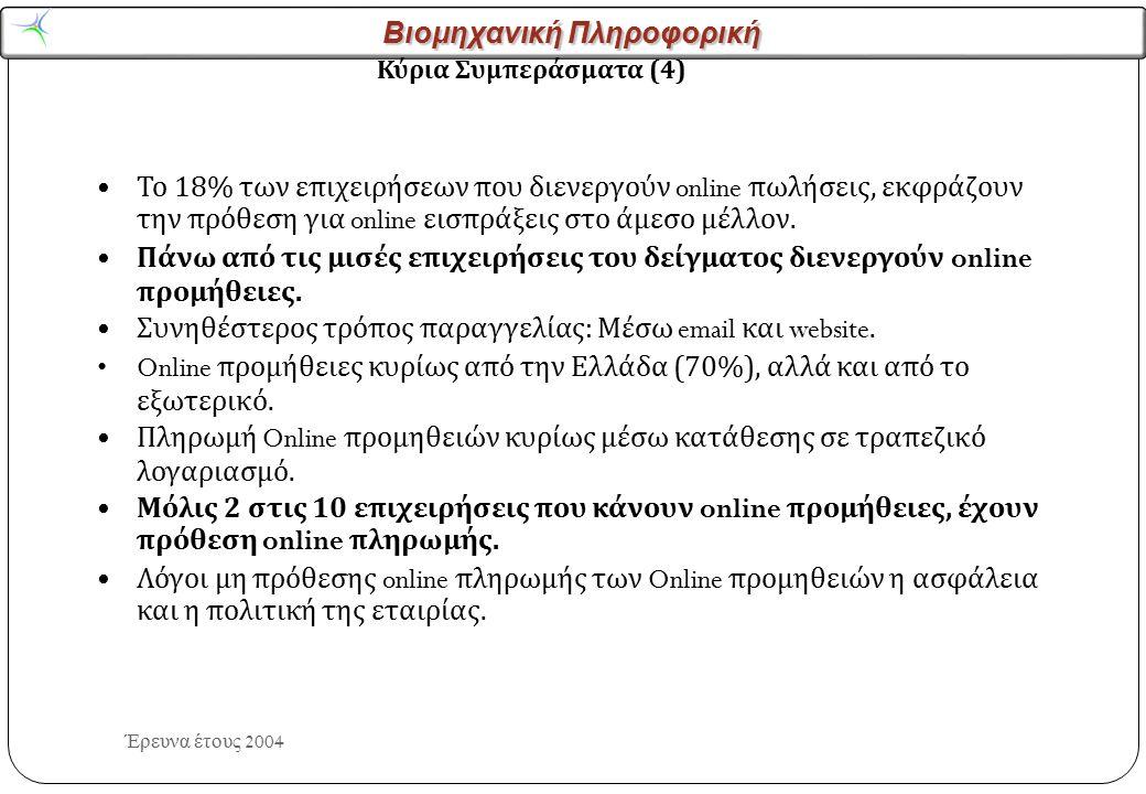 Βιομηχανική Πληροφορική Έρευνα έτους 2004 Το 18% των επιχειρήσεων που διενεργούν online πωλήσεις, εκφράζουν την πρόθεση για online εισπράξεις στο άμεσ