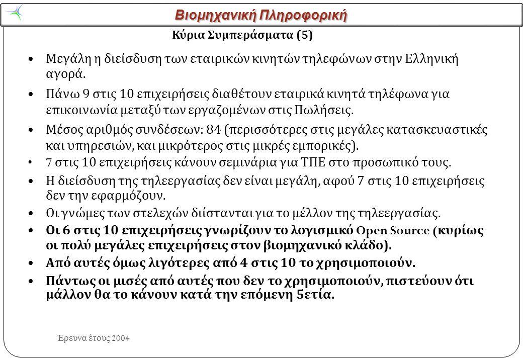 Βιομηχανική Πληροφορική Έρευνα έτους 2004 Μεγάλη η διείσδυση των εταιρικών κινητών τηλεφώνων στην Ελληνική αγορά. Πάνω 9 στις 10 επιχειρήσεις διαθέτου