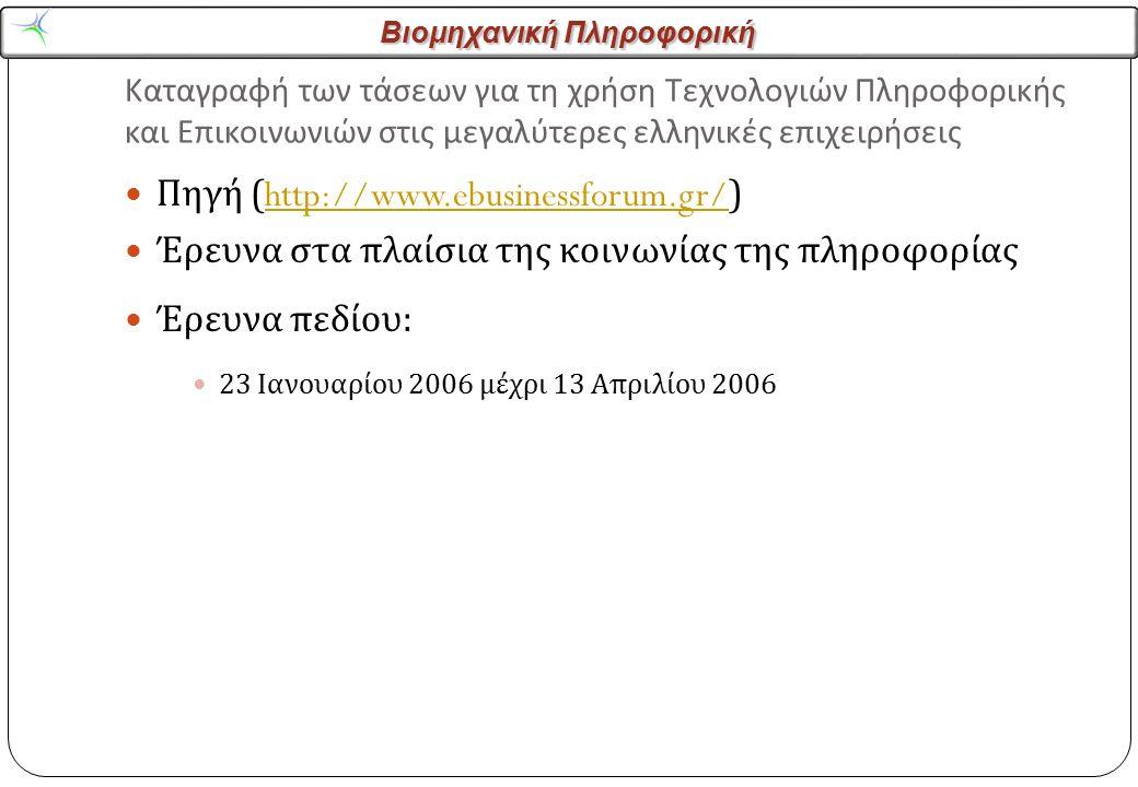 Βιομηχανική Πληροφορική Έρευνα έτους 2004 Βασικά Συμπεράσματα Μελέτης (1) Η διείσδυση των πρακτικών ηλεκτρονικού επιχειρείν στις μεγάλες ελληνικές επιχειρήσεις κυμαίνεται σε μέτρια προς χαμηλά επίπεδα, ανεξάρτητα από τον κλάδο ή το μέγεθος της επιχείρησης.