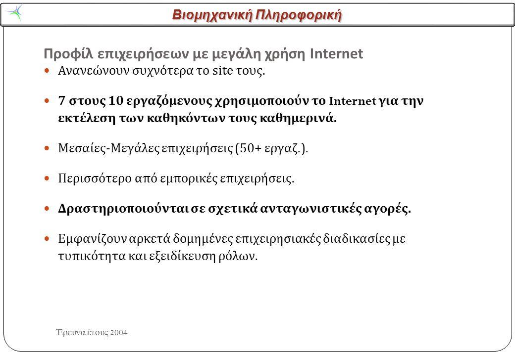 Βιομηχανική Πληροφορική Έρευνα έτους 2004 Προφίλ επιχειρήσεων με μεγάλη χρήση Internet Ανανεώνουν συχνότερα το site τους. 7 στους 10 εργαζόμενους χρησ