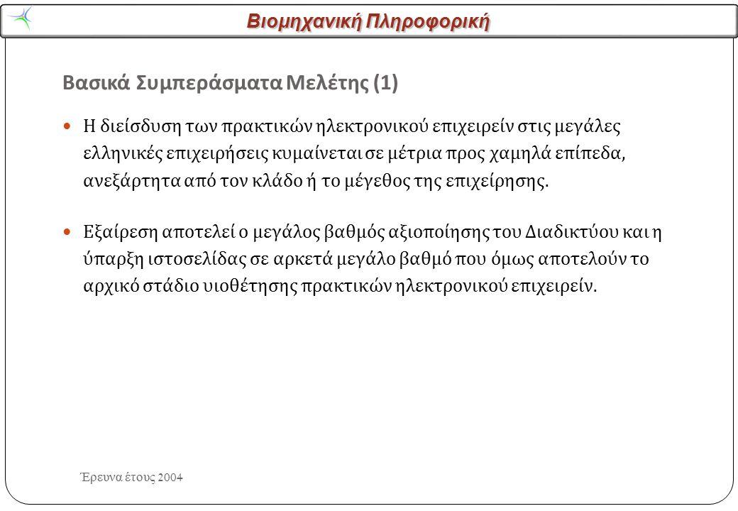 Βιομηχανική Πληροφορική Έρευνα έτους 2004 Βασικά Συμπεράσματα Μελέτης (1) Η διείσδυση των πρακτικών ηλεκτρονικού επιχειρείν στις μεγάλες ελληνικές επι
