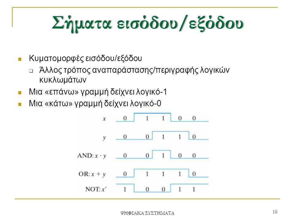 Σήματαεισόδου/εξόδουΣήματα εισόδου/εξόδου Κυματομορφές εισόδου/εξόδου  Άλλος τρόπος αναπαράστασης/περιγραφής λογικών κυκλωμάτων Μια «επάνω» γραμμή δείχνει λογικό-1 Μια «κάτω» γραμμή δείχνει λογικό-0 10 ΨΗΦΙΑΚΑ ΣΥΣΤΗΜΑΤΑ