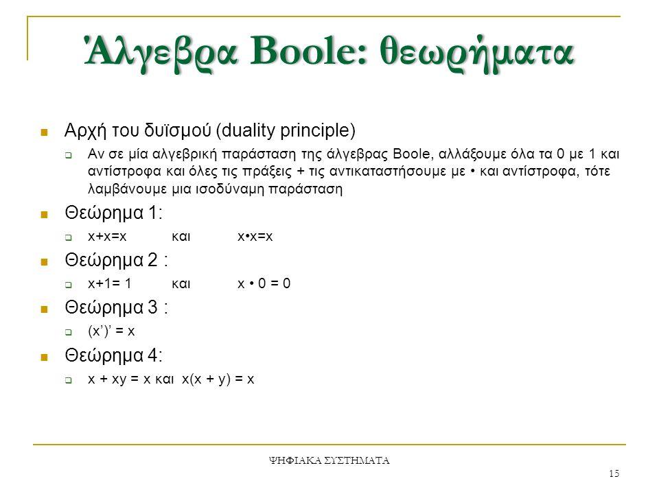 ΆλγεβραBoole:θεωρήματαΆλγεβρα Boole: θεωρήματα Αρχή του δυϊσμού (duality principle)  Αν σε μία αλγεβρική παράσταση της άλγεβρας Boole, αλλάξουμε όλα τα 0 με 1 και αντίστροφα και όλες τις πράξεις + τις αντικαταστήσουμε με και αντίστροφα, τότε λαμβάνουμε μια ισοδύναμη παράσταση Θεώρημα 1:  x+x=xκαιxx=x Θεώρημα 2 :  x+1= 1καιx 0 = 0 Θεώρημα 3 :  (x')' = x Θεώρημα 4:  x + xy = x και x(x + y) = x ΨΗΦΙΑΚΑ ΣΥΣΤΗΜΑΤΑ 15