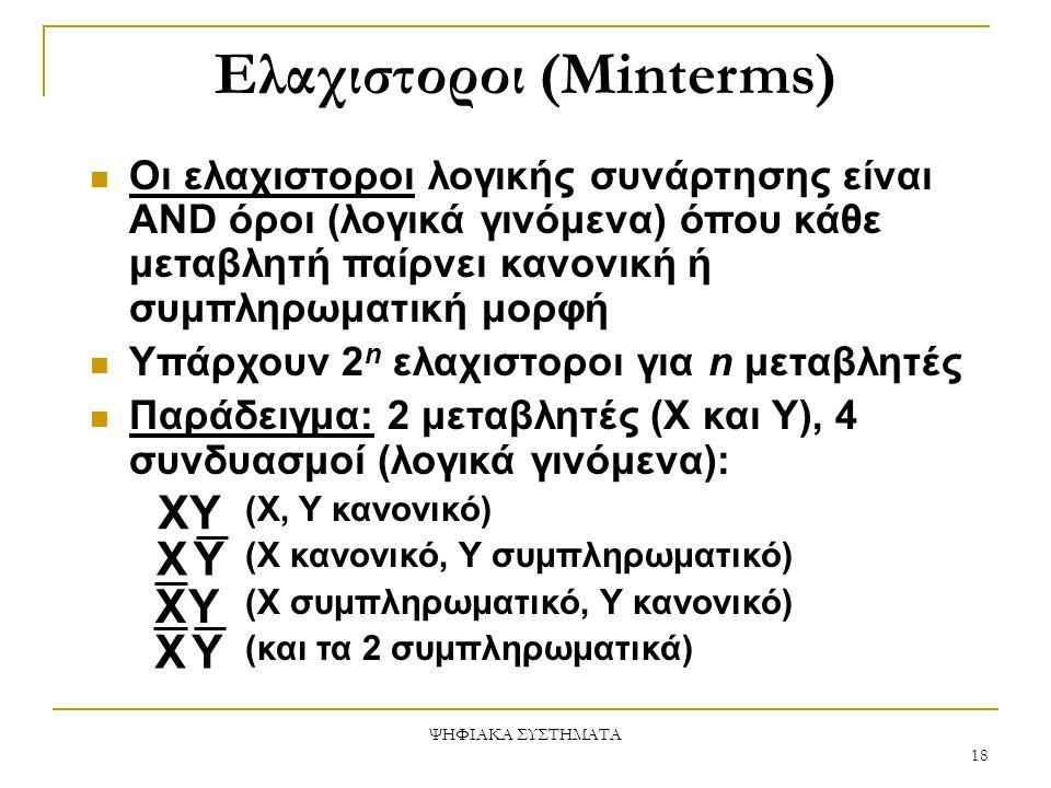 Ελαχιστοροι (Minterms) Οι ελαχιστοροι λογικής συνάρτησης είναι AND όροι (λογικά γινόμενα) όπου κάθε μεταβλητή παίρνει κανονική ή συμπληρωματική μορφή Υπάρχουν 2 n ελαχιστοροι για n μεταβλητές Παράδειγμα: 2 μεταβλητές (X και Y), 4 συνδυασμοί (λογικά γινόμενα): (Χ, Υ κανονικό) (Χ κανονικό, Υ συμπληρωματικό) (Χ συμπληρωματικό, Υ κανονικό) (και τα 2 συμπληρωματικά) YX XY YX YX ΨΗΦΙΑΚΑ ΣΥΣΤΗΜΑΤΑ 18