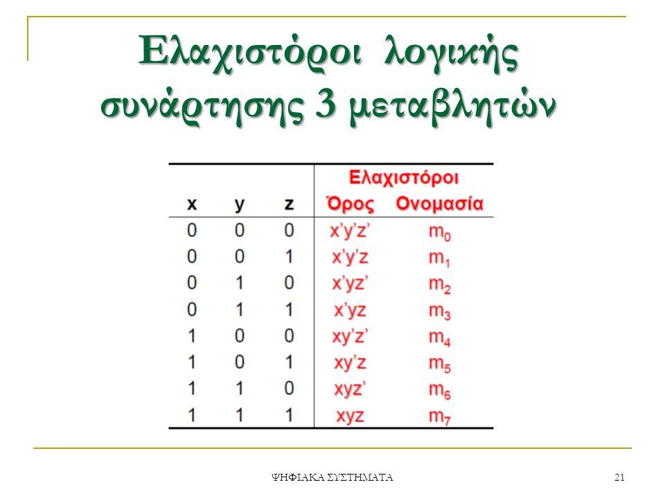 Ελαχιστόροι λογικής συνάρτησης 3 μεταβλητών 21 ΨΗΦΙΑΚΑ ΣΥΣΤΗΜΑΤΑ