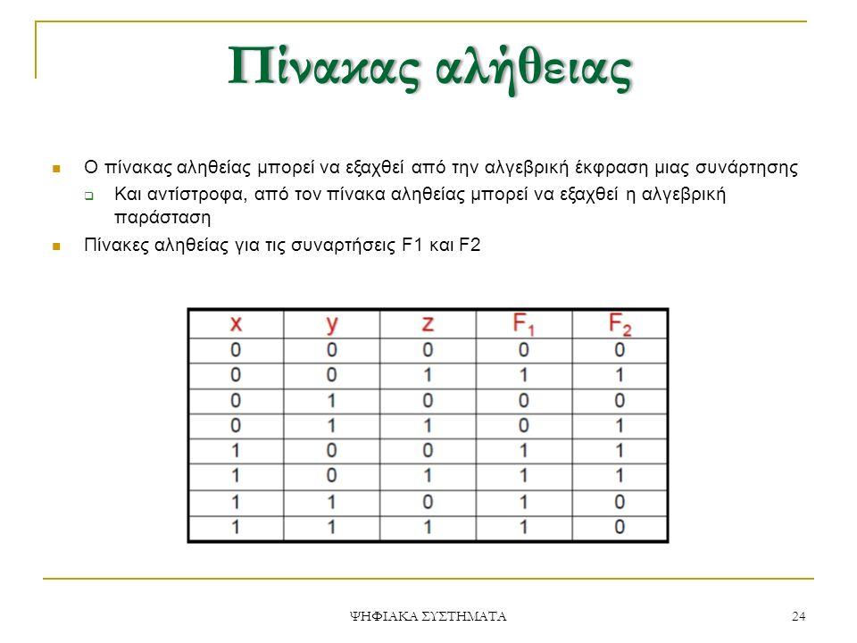 ΠίνακαςαλήθειαςΠίνακας αλήθειας Ο πίνακας αληθείας μπορεί να εξαχθεί από την αλγεβρική έκφραση μιας συνάρτησης  Και αντίστροφα, από τον πίνακα αληθείας μπορεί να εξαχθεί η αλγεβρική παράσταση Πίνακες αληθείας για τις συναρτήσεις F1 και F2 24 ΨΗΦΙΑΚΑ ΣΥΣΤΗΜΑΤΑ