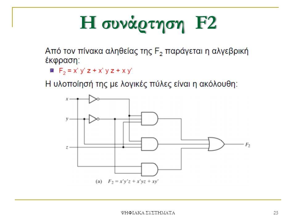 ΗσυνάρτησηF2Η συνάρτηση F2 25 ΨΗΦΙΑΚΑ ΣΥΣΤΗΜΑΤΑ
