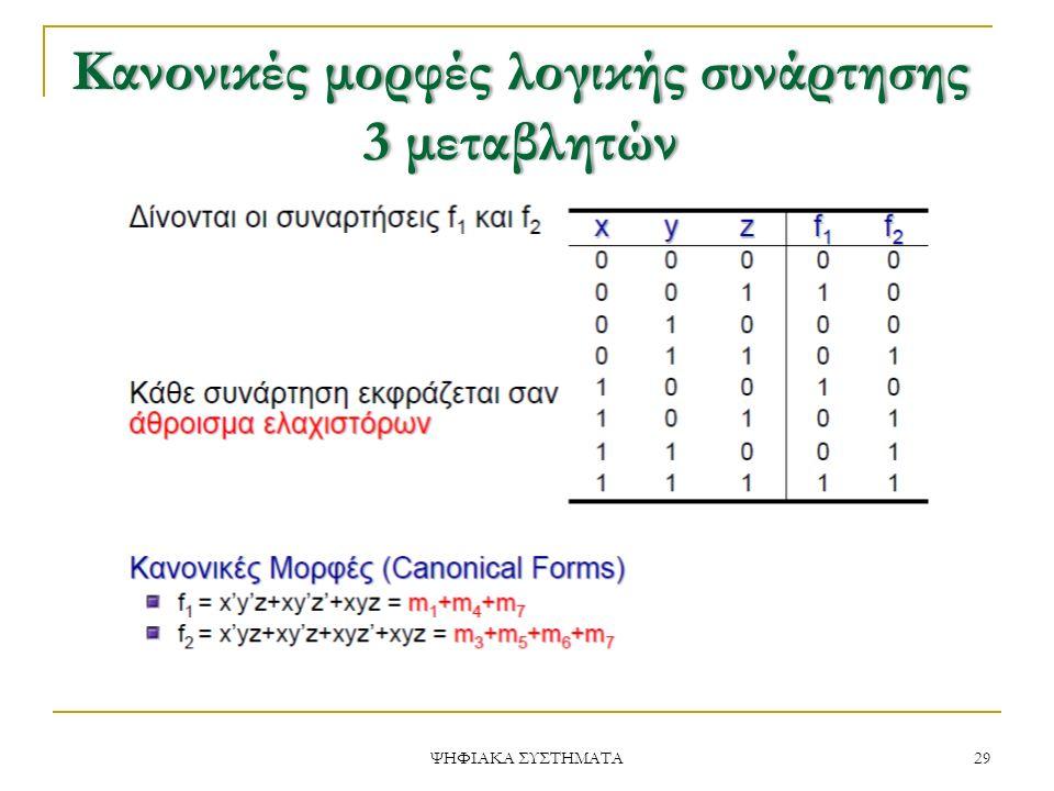 Κανονικέςμορφές λογικής συνάρτησης 3 μεταβλητών Κανονικές μορφές λογικής συνάρτησης 3 μεταβλητών 29 ΨΗΦΙΑΚΑ ΣΥΣΤΗΜΑΤΑ