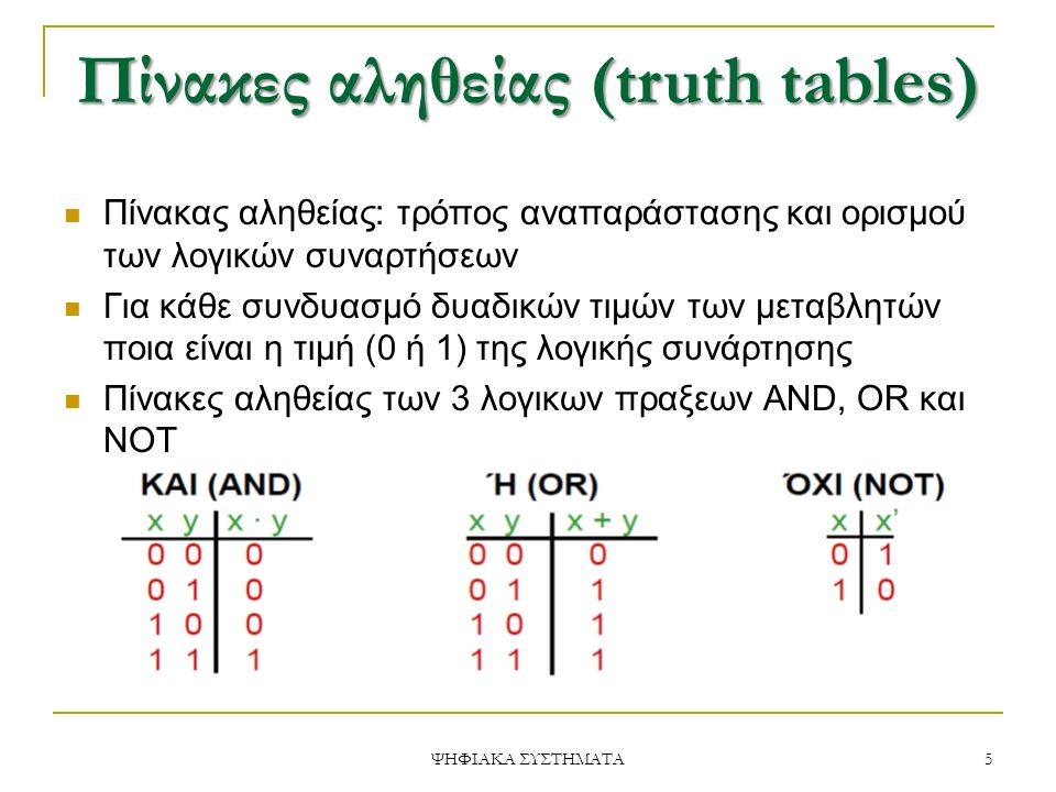 Πίνακες αληθείας (truth tables) Πίνακας αληθείας: τρόπος αναπαράστασης και ορισμού των λογικών συναρτήσεων Για κάθε συνδυασμό δυαδικών τιμών των μεταβλητών ποια είναι η τιμή (0 ή 1) της λογικής συνάρτησης Πίνακες αληθείας των 3 λογικων πραξεων AND, OR και NOT 5 ΨΗΦΙΑΚΑ ΣΥΣΤΗΜΑΤΑ