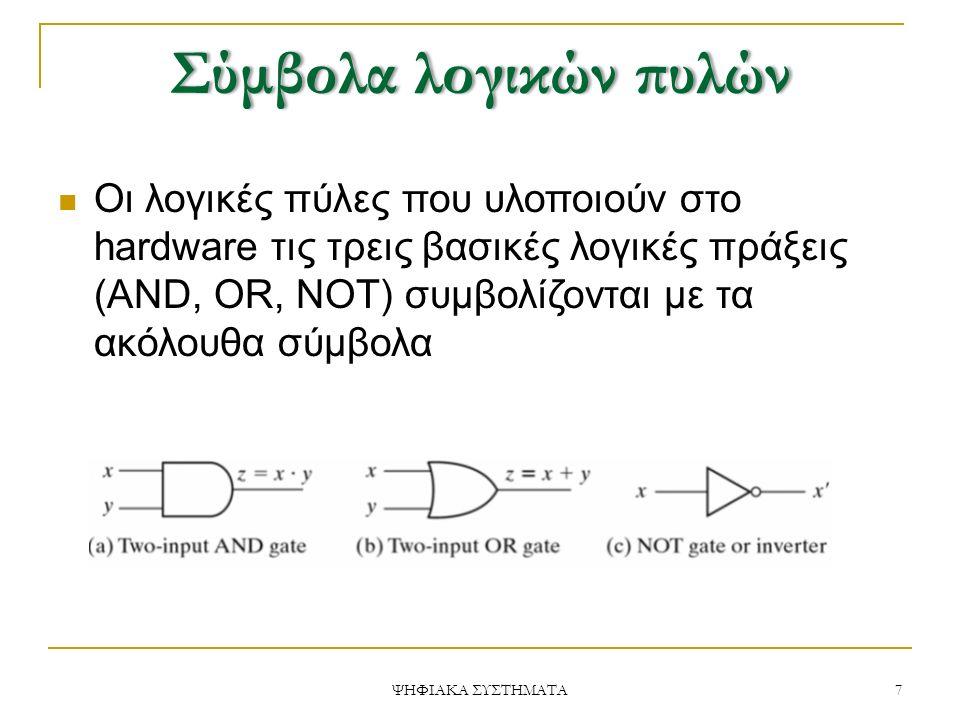 ΣύμβολαλογικώνπυλώνΣύμβολα λογικών πυλών Οι λογικές πύλες που υλοποιούν στο hardware τις τρεις βασικές λογικές πράξεις (AND, OR, NOT) συμβολίζονται με τα ακόλουθα σύμβολα 7 ΨΗΦΙΑΚΑ ΣΥΣΤΗΜΑΤΑ