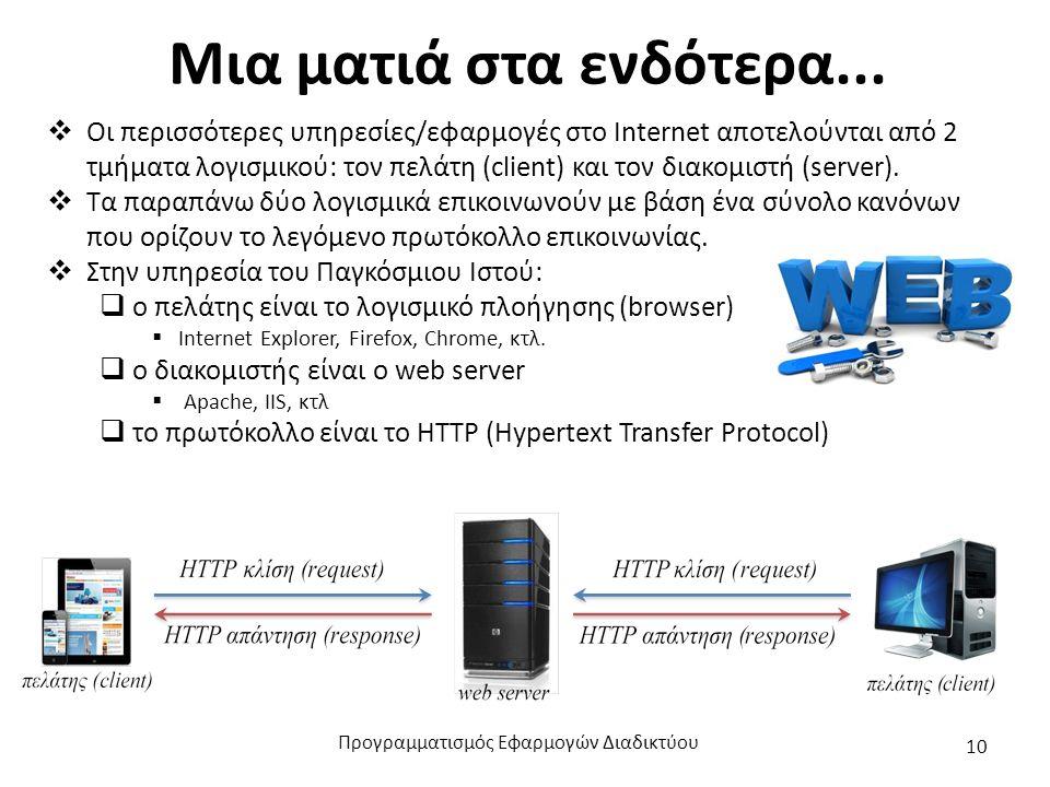 URL: Uniform Resource Locator URI: Uniform Resource Identifier  Πρόκειται για τις διευθύνσεις που προσδιορίζουν μοναδικά μια ιστοσελίδα (URL) ή έναν πόρο (resource) γενικότερα (URI).