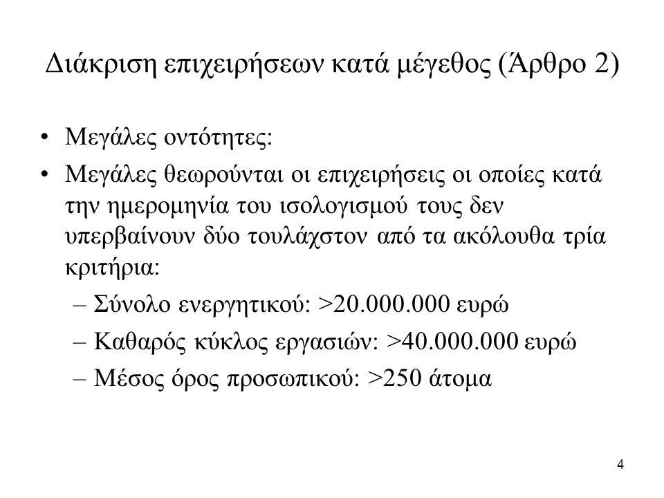 15 Τηρούμενα λογιστικά αρχεία (Άρθρο 3) Το σύστημα τήρησης βιβλίων εσόδων και εξόδων περιλαμβάνει: Τα πάσης φύσεως έξοδα τα οποία διακρίνονται: –σε αμοιβές προσωπικού –σε αποσβέσεις –σε έξοδα από την λήψη λοιπών υπηρεσιών και –σε λοιπά έξοδα