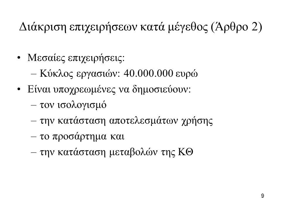 9 Διάκριση επιχειρήσεων κατά μέγεθος (Άρθρο 2) Μεσαίες επιχειρήσεις: –Κύκλος εργασιών: 40.000.000 ευρώ Είναι υποχρεωμένες να δημοσιεύουν: –τον ισολογισμό –την κατάσταση αποτελεσμάτων χρήσης –το προσάρτημα και –την κατάσταση μεταβολών της ΚΘ