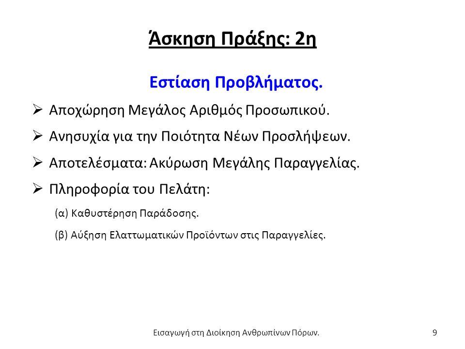 Άσκηση Πράξης: 3η Συζητήσεις για Εύρεσης Λύσης.