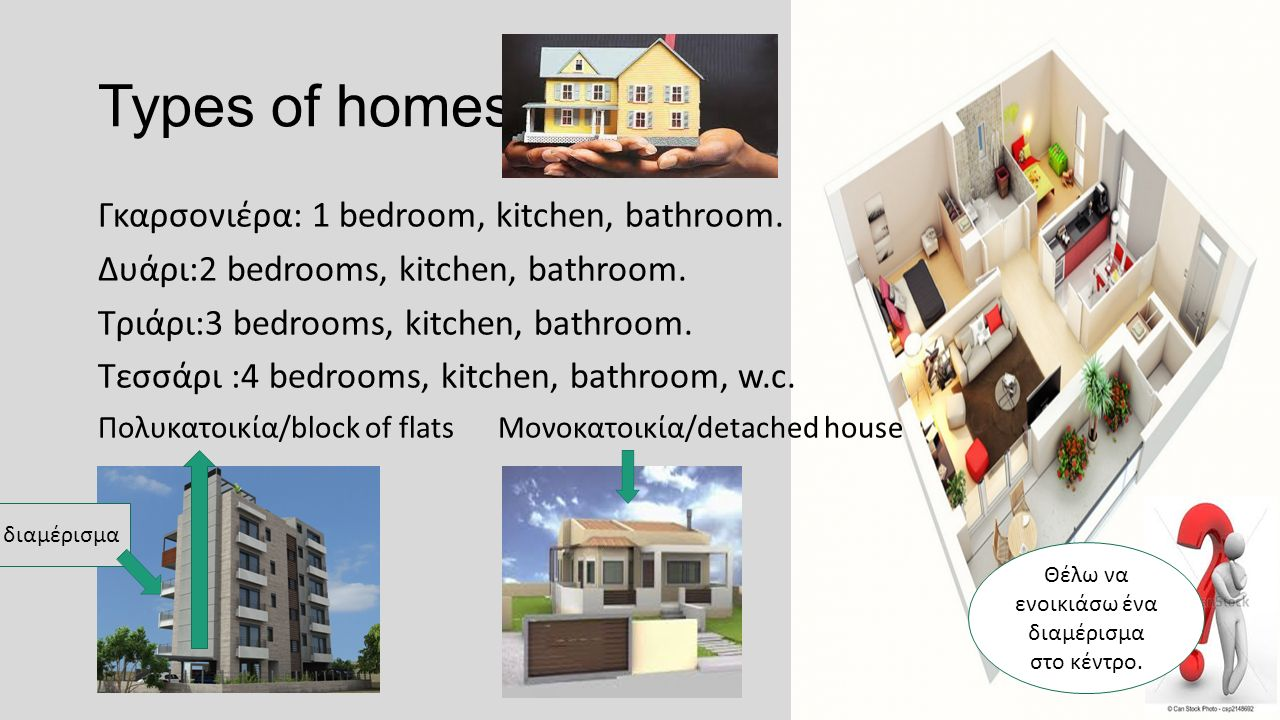 Types of homes Γκαρσονιέρα: 1 bedroom, kitchen, bathroom.