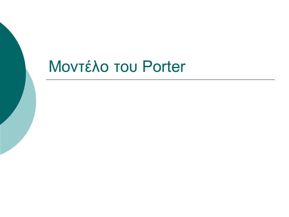 Μοντέλο του Porter