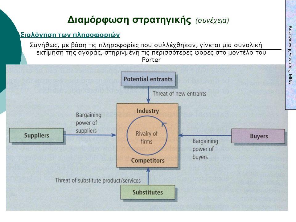 Διαμόρφωση στρατηγικής (συνέχεια) Αξιολόγηση των πληροφοριών Συνήθως, με βάση τις πληροφορίες που συλλέχθηκαν, γίνεται μια συνολική εκτίμηση της αγορά