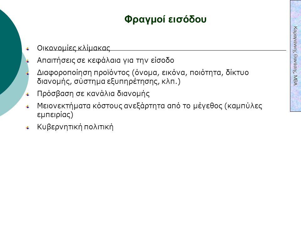 Φραγμοί εισόδου Οικονομίες κλίμακας Απαιτήσεις σε κεφάλαια για την είσοδο Διαφοροποίηση προϊόντος (όνομα, εικόνα, ποιότητα, δίκτυο διανομής, σύστημα ε