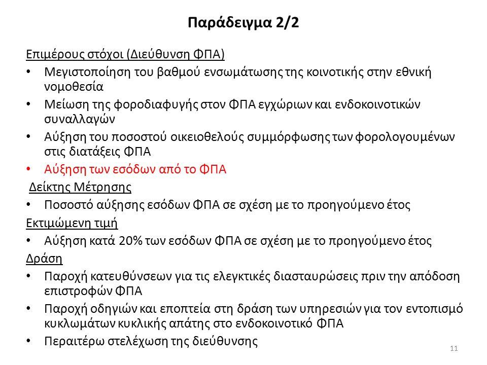 Παράδειγμα 2/2 Επιμέρους στόχοι (Διεύθυνση ΦΠΑ) Μεγιστοποίηση του βαθμού ενσωμάτωσης της κοινοτικής στην εθνική νομοθεσία Μείωση της φοροδιαφυγής στον ΦΠΑ εγχώριων και ενδοκοινοτικών συναλλαγών Αύξηση του ποσοστού οικειοθελούς συμμόρφωσης των φορολογουμένων στις διατάξεις ΦΠΑ Αύξηση των εσόδων από το ΦΠΑ Δείκτης Μέτρησης Ποσοστό αύξησης εσόδων ΦΠΑ σε σχέση με το προηγούμενο έτος Εκτιμώμενη τιμή Αύξηση κατά 20% των εσόδων ΦΠΑ σε σχέση με το προηγούμενο έτος Δράση Παροχή κατευθύνσεων για τις ελεγκτικές διασταυρώσεις πριν την απόδοση επιστροφών ΦΠΑ Παροχή οδηγιών και εποπτεία στη δράση των υπηρεσιών για τον εντοπισμό κυκλωμάτων κυκλικής απάτης στο ενδοκοινοτικό ΦΠΑ Περαιτέρω στελέχωση της διεύθυνσης 11