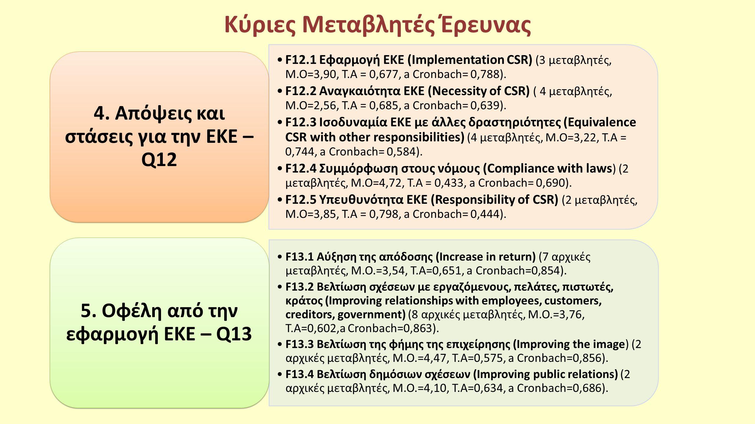 Κύριες Μεταβλητές Έρευνας F12.1 Εφαρμογή ΕΚΕ (Implementation CSR) (3 μεταβλητές, Μ.Ο=3,90, Τ.Α = 0,677, a Cronbach= 0,788). F12.2 Αναγκαιότητα ΕΚΕ (Ne