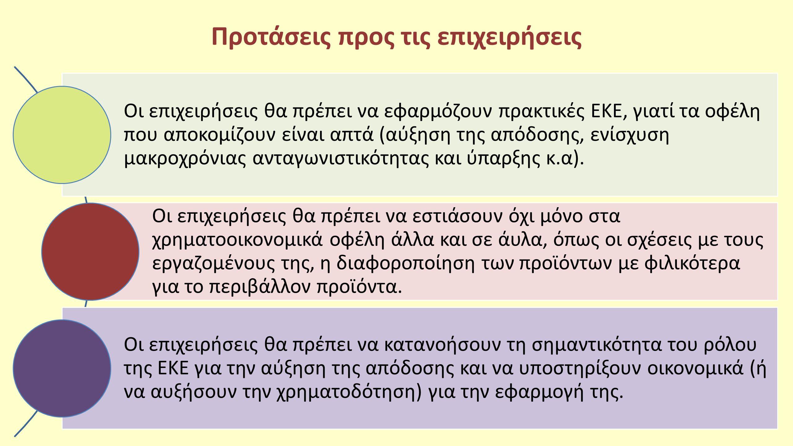 Προτάσεις προς τις επιχειρήσεις Οι επιχειρήσεις θα πρέπει να εφαρμόζουν πρακτικές ΕΚΕ, γιατί τα οφέλη που αποκομίζουν είναι απτά (αύξηση της απόδοσης,