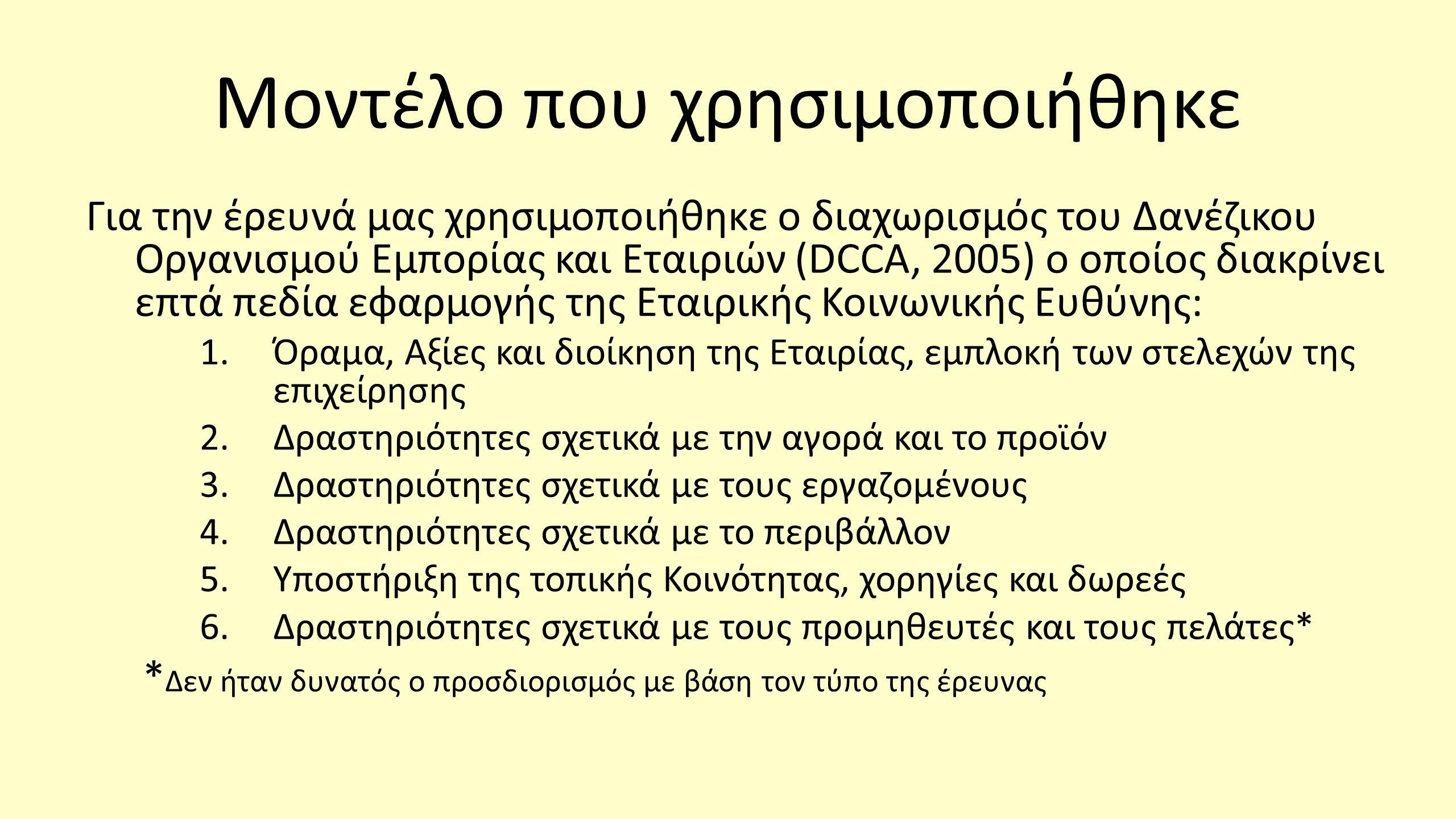 Μοντέλο που χρησιμοποιήθηκε Για την έρευνά μας χρησιμοποιήθηκε ο διαχωρισμός του Δανέζικου Οργανισμού Εμπορίας και Εταιριών (DCCA, 2005) ο οποίος διακ