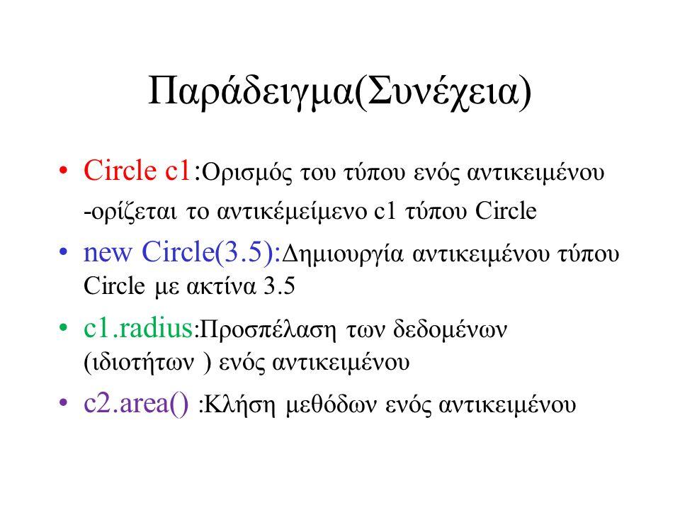 Παράδειγμα(Συνέχεια) Circle c1: Ορισμός του τύπου ενός αντικειμένου -ορίζεται το αντικέμείμενο c1 τύπου Circle new Circle(3.5): Δημιουργία αντικειμένο