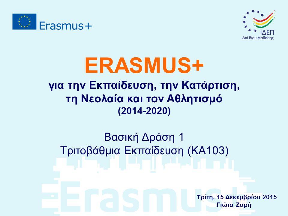 ERASMUS+ για την Εκπαίδευση, την Κατάρτιση, τη Νεολαία και τον Αθλητισμό (2014-2020) Βασική Δράση 1 Τριτοβάθμια Εκπαίδευση (KA103) Τρίτη, 15 Δεκεμβρίου 2015 Γιώτα Ζαρή