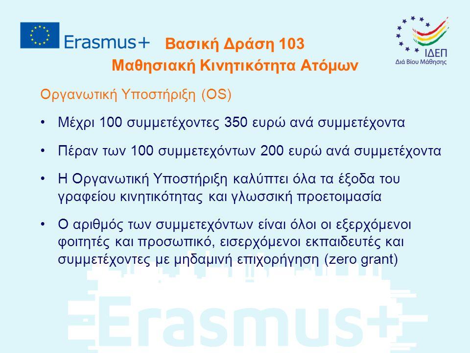 Βασική Δράση 103 Μαθησιακή Κινητικότητα Ατόμων Οργανωτική Υποστήριξη (ΟS) Μέχρι 100 συμμετέχοντες 350 ευρώ ανά συμμετέχοντα Πέραν των 100 συμμετεχόντων 200 ευρώ ανά συμμετέχοντα Η Οργανωτική Υποστήριξη καλύπτει όλα τα έξοδα του γραφείου κινητικότητας και γλωσσική προετοιμασία Ο αριθμός των συμμετεχόντων είναι όλοι οι εξερχόμενοι φοιτητές και προσωπικό, εισερχόμενοι εκπαιδευτές και συμμετέχοντες με μηδαμινή επιχορήγηση (zero grant)