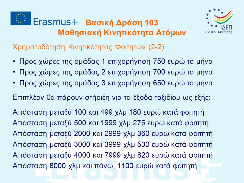 Βασική Δράση 103 Μαθησιακή Κινητικότητα Ατόμων Χρηματοδότηση Κινητικότητας Φοιτητών (2-2) Προς χώρες της ομάδας 1 επιχορήγηση 750 ευρώ το μήνα Προς χώρες της ομάδας 2 επιχορήγηση 700 ευρώ το μήνα Προς χώρες της ομάδας 3 επιχορήγηση 650 ευρώ το μήνα Επιπλέον θα πάρουν στήριξη για τα έξοδα ταξιδίου ως εξής: Απόσταση μεταξύ 100 και 499 χλμ 180 ευρώ κατά φοιτητή Απόσταση μεταξύ 500 και 1999 χλμ 275 ευρώ κατά φοιτητή Απόσταση μεταξύ 2000 και 2999 χλμ 360 ευρώ κατά φοιτητή Απόσταση μεταξύ 3000 και 3999 χλμ 530 ευρώ κατά φοιτητή Απόσταση μεταξύ 4000 και 7999 χλμ 820 ευρώ κατά φοιτητή Απόσταση 8000 χλμ και πάνω, 1100 ευρώ κατά φοιτητή