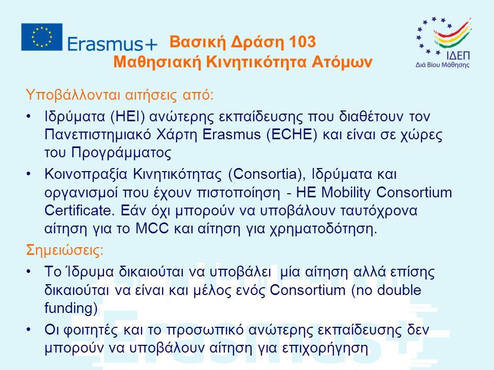 Βασική Δράση 103 Μαθησιακή Κινητικότητα Ατόμων Χρηματοδότηση Κινητικότητας Προσωπικού (1-2) Πίνακας Α1.1.