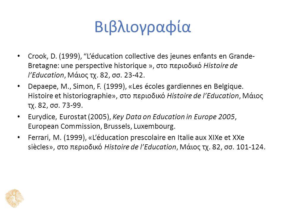 """Βιβλιογραφία Crook, D. (1999), """"L'éducation collective des jeunes enfants en Grande- Bretagne: une perspective historique », στο περιοδικό Histoire de"""