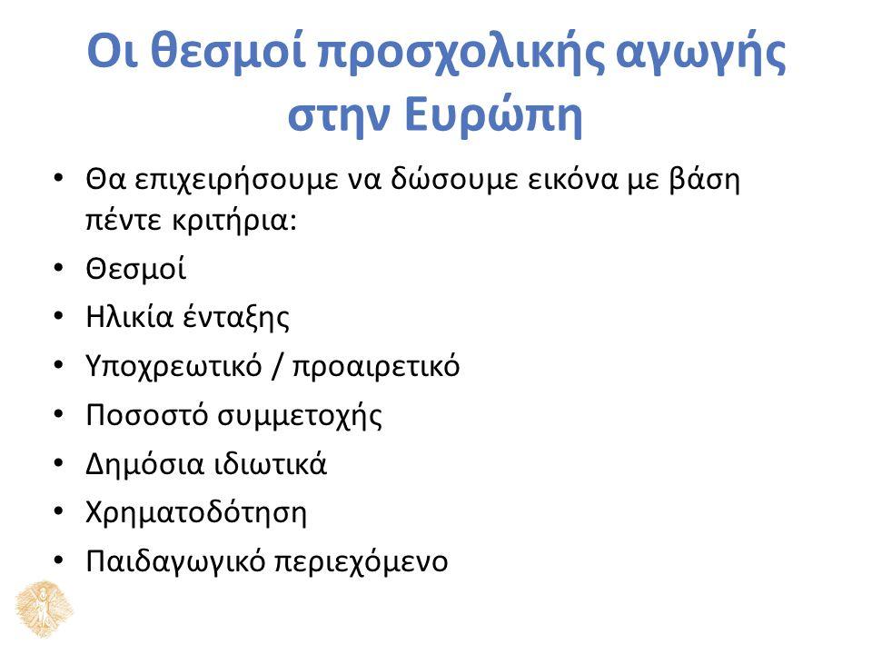 Οι θεσμοί προσχολικής αγωγής στην Ευρώπη Θεσμοί Στην Ευρώπη, όπως και στην Ελλάδα, έχουμε κατά κανόνα δύο θεσμούς προσχολικής αγωγής.