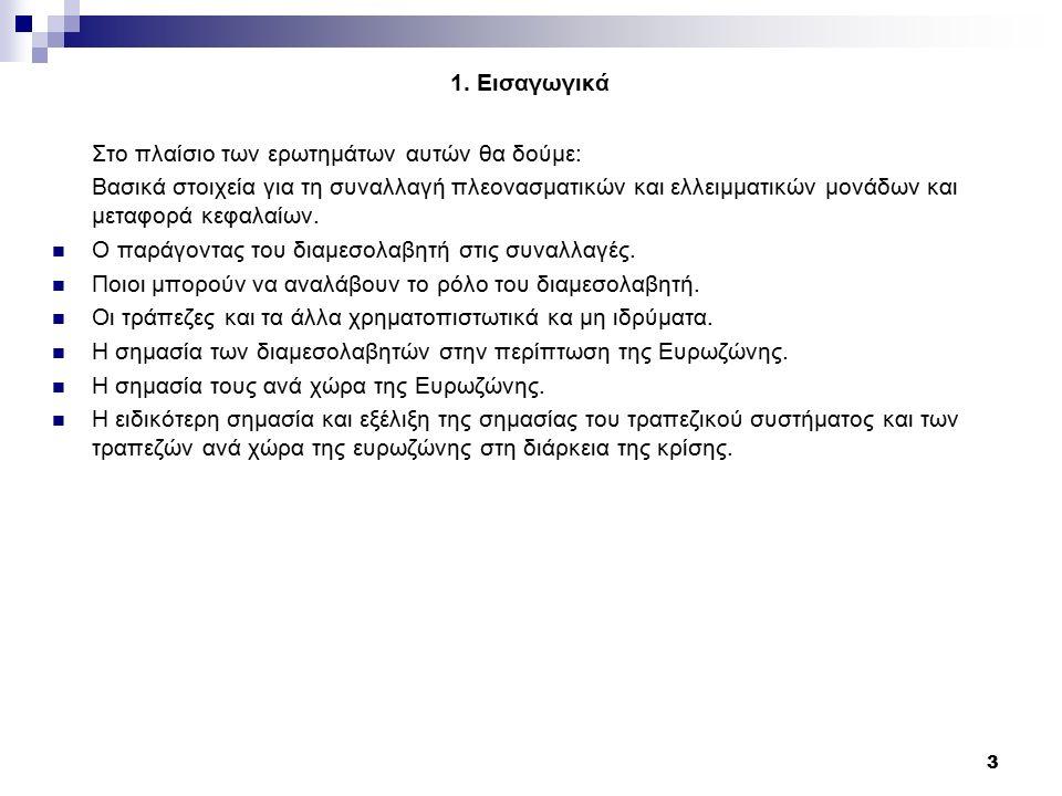 1. Εισαγωγικά Στο πλαίσιο των ερωτημάτων αυτών θα δούμε: Βασικά στοιχεία για τη συναλλαγή πλεονασματικών και ελλειμματικών μονάδων και μεταφορά κεφαλα