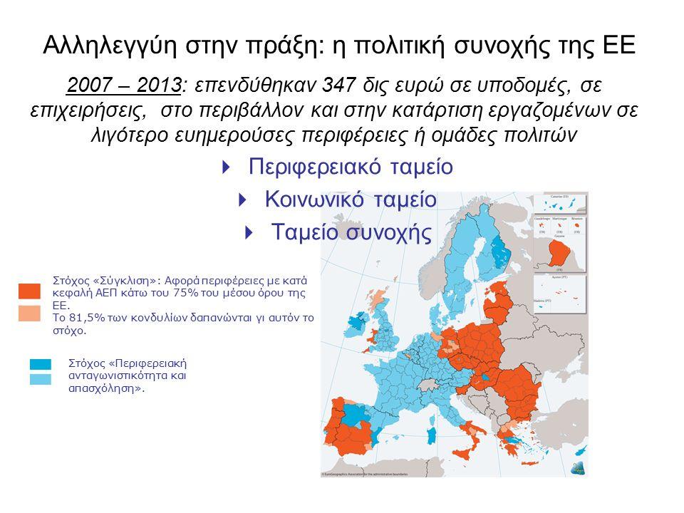 Αλληλεγγύη στην πράξη: η πολιτική συνοχής της ΕΕ 2007 – 2013: επενδύθηκαν 347 δις ευρώ σε υποδομές, σε επιχειρήσεις, στο περιβάλλον και στην κατάρτιση εργαζομένων σε λιγότερο ευημερούσες περιφέρειες ή ομάδες πολιτών  Περιφερειακό ταμείο  Κοινωνικό ταμείο  Ταμείο συνοχής Στόχος «Σύγκλιση»: Αφορά περιφέρειες με κατά κεφαλή ΑΕΠ κάτω του 75% του μέσου όρου της ΕΕ.