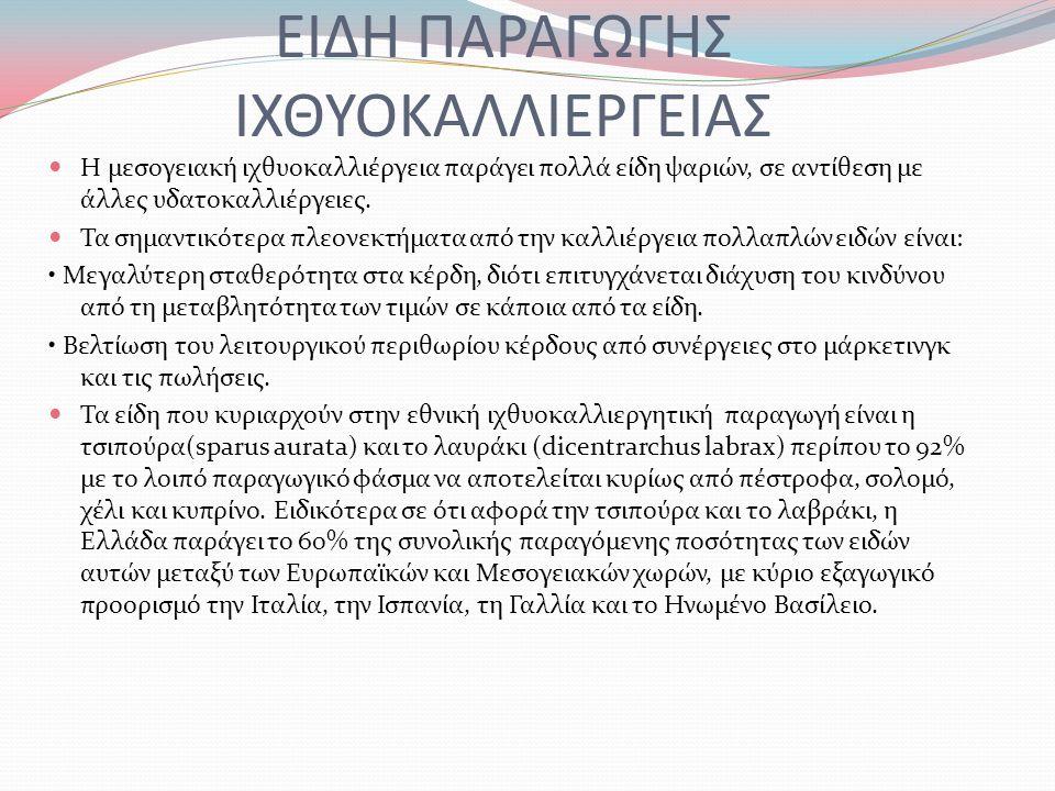 ΕΙΔΗ ΠΑΡΑΓΩΓΗΣ ΙΧΘΥΟΚΑΛΛΙΕΡΓΕΙΑΣ Η μεσογειακή ιχθυοκαλλιέργεια παράγει πολλά είδη ψαριών, σε αντίθεση με άλλες υδατοκαλλιέργειες.