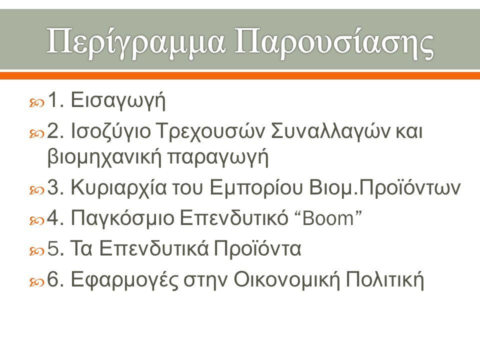  1. Εισαγωγή  2. Ισοζύγιο Τρεχουσών Συναλλαγών και βιομηχανική παραγωγή  3.