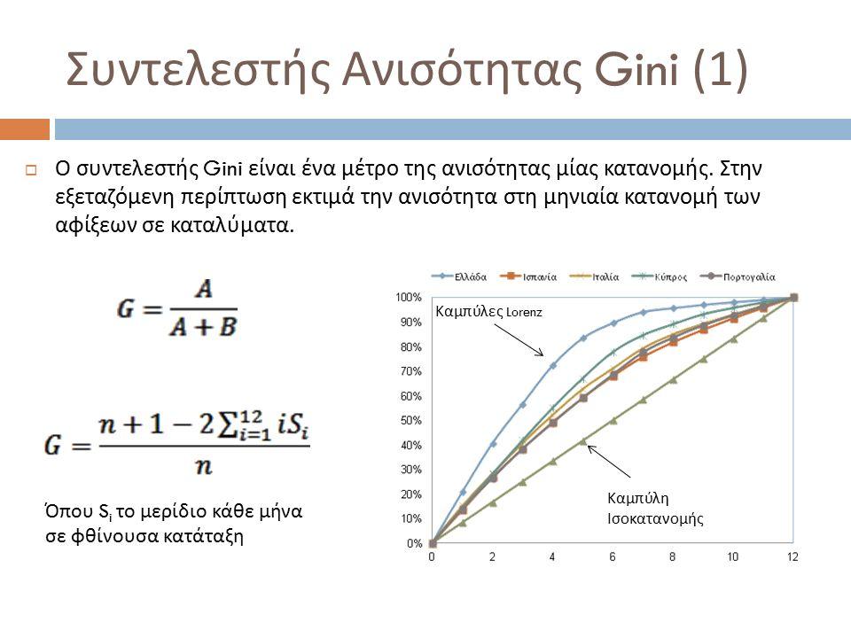 Συντελεστής Ανισότητας Gini (1)  Ο συντελεστής Gini είναι ένα μέτρο της ανισότητας μίας κατανομής.
