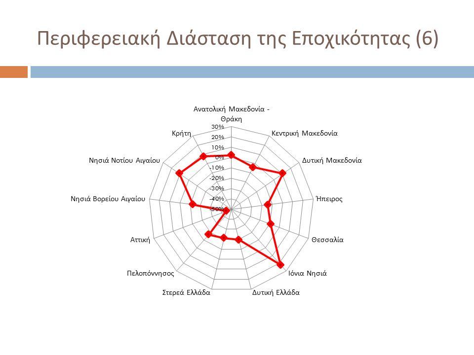 Περιφερειακή Διάσταση της Εποχικότητας (6)