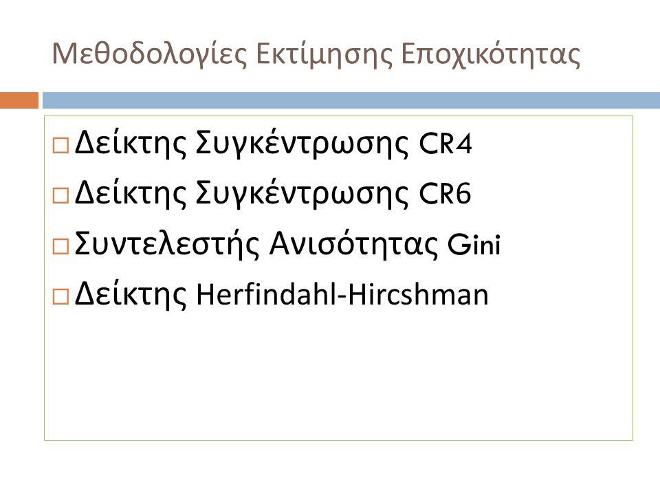 Μεθοδολογίες Εκτίμησης Εποχικότητας  Δείκτης Συγκέντρωσης CR4  Δείκτης Συγκέντρωσης CR6  Συντελεστής Ανισότητας Gini  Δείκτης Herfindahl-Hircshman