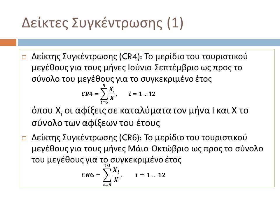 Δείκτες Συγκέντρωσης (1)  Δείκτης Συγκέντρωσης (CR4): Το μερίδιο του τουριστικού μεγέθους για τους μήνες Ιούνιο - Σεπτέμβριο ως προς το σύνολο του μεγέθους για το συγκεκριμένο έτος όπου Χ i οι αφίξεις σε καταλύματα τον μήνα i και Χ το σύνολο των αφίξεων του έτους  Δείκτης Συγκέντρωσης (CR6): Το μερίδιο του τουριστικού μεγέθους για τους μήνες Μάιο - Οκτώβριο ως προς το σύνολο του μεγέθους για το συγκεκριμένο έτος