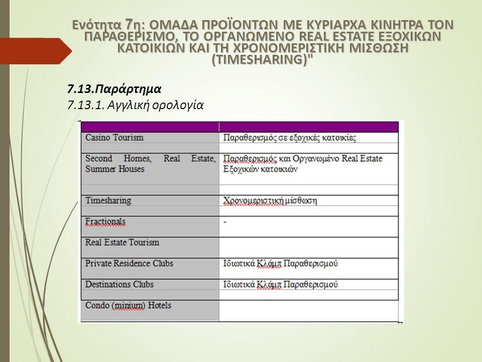7.13.Παράρτημα 7.13.1.