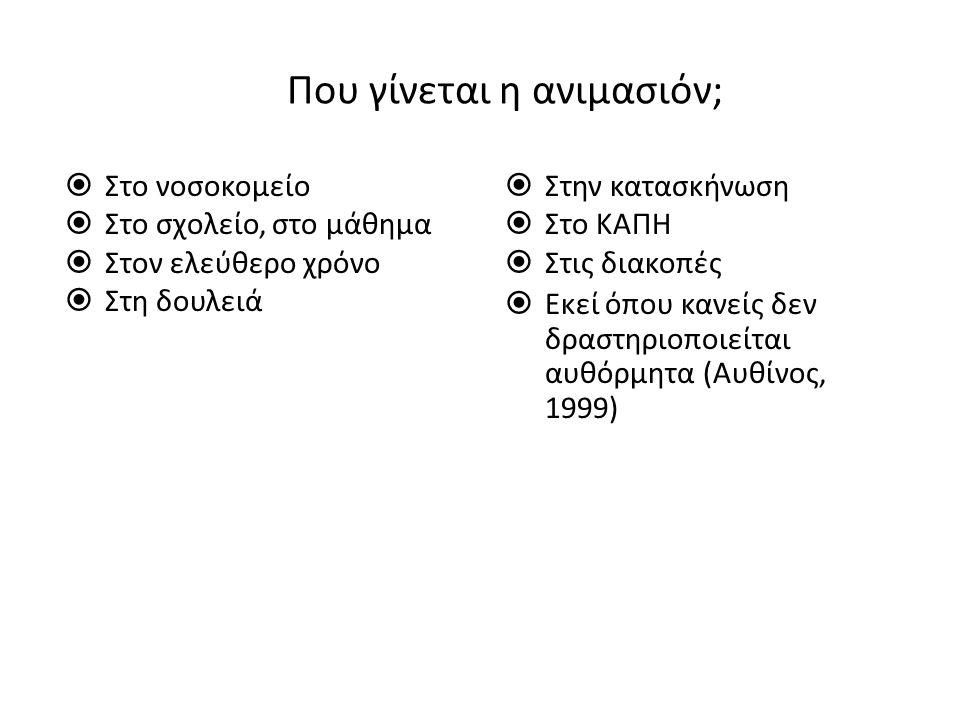 Που γίνεται η ανιμασιόν;  Στο νοσοκομείο  Στο σχολείο, στο μάθημα  Στον ελεύθερο χρόνο  Στη δουλειά  Στην κατασκήνωση  Στο ΚΑΠΗ  Στις διακοπές  Εκεί όπου κανείς δεν δραστηριοποιείται αυθόρμητα (Αυθίνος, 1999)