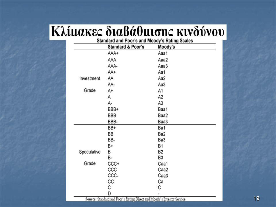 ΤΕΙ Κρήτης-ΣΔΟ-Τμήμα Λογιστικής και Χρημ/κής19