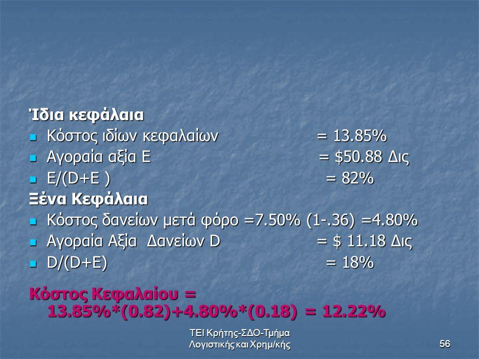 ΤΕΙ Κρήτης-ΣΔΟ-Τμήμα Λογιστικής και Χρημ/κής56 Ίδια κεφάλαια Κόστος ιδίων κεφαλαίων = 13.85% Κόστος ιδίων κεφαλαίων = 13.85% Αγοραία αξία Ε = $50.88 Δις Αγοραία αξία Ε = $50.88 Δις Ε/(D+E ) = 82% Ε/(D+E ) = 82% Ξένα Κεφάλαια Κόστος δανείων μετά φόρο =7.50% (1-.36) =4.80% Κόστος δανείων μετά φόρο =7.50% (1-.36) =4.80% Αγοραία Αξία Δανείων D = $ 11.18 Δις Αγοραία Αξία Δανείων D = $ 11.18 Δις D/(D+E) = 18% D/(D+E) = 18% Κόστος Κεφαλαίου = 13.85%*(0.82)+4.80%*(0.18) = 12.22%