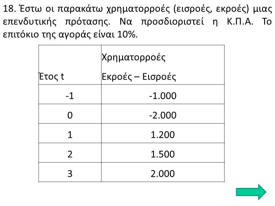 17. Μια επένδυση απαιτεί αρχική δαπάνη 1.000 ευρώ.