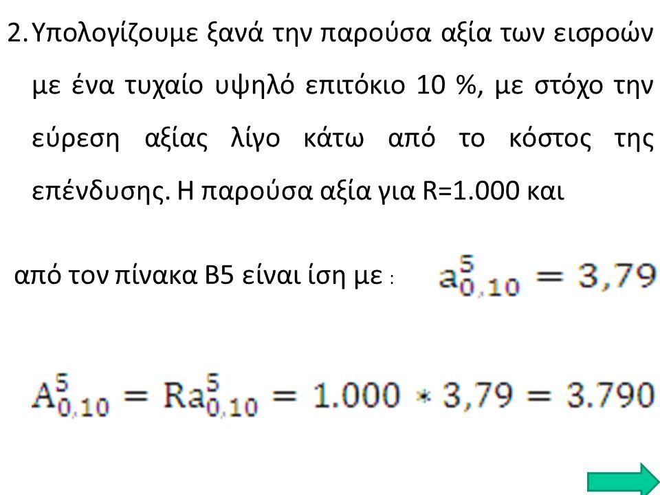 Η παρούσα αξία των εισροών είναι υψηλότερη από το κόστος της επένδυσης κατά 4.329 – 4.200 = 129 n /i 0,010,040,05 10,9900990,9615380,952381 21,9703951,8860951,859410 32,9409852,7750912,723248 43,9019663,6298953,545951 54,8534314,4518224,329477 65,7954765,2421375,075692 από τον πίνακα είναι ίση με : Η παρούσα αξία για R=1.000