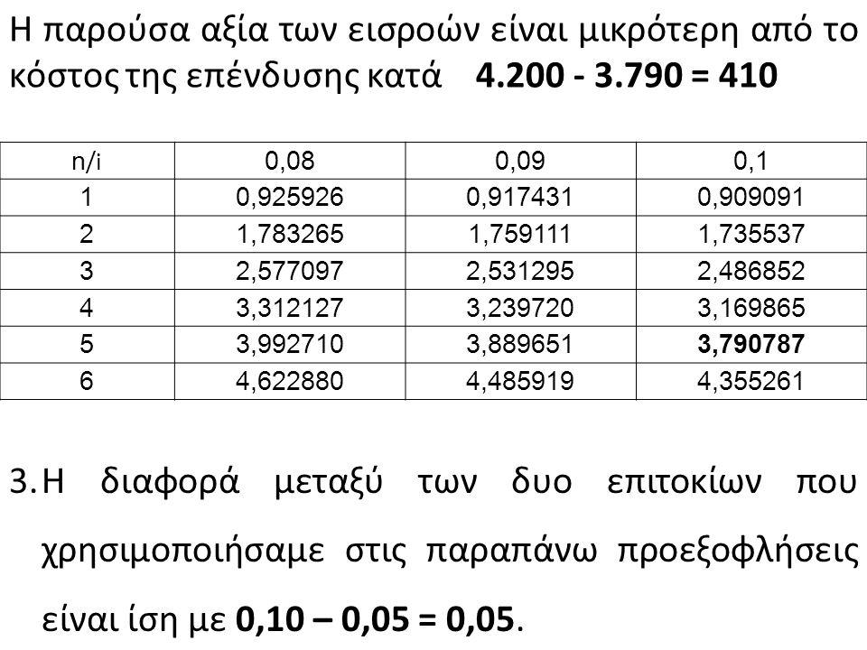 2.Υπολογίζουμε ξανά την παρούσα αξία των εισροών με ένα τυχαίο υψηλό επιτόκιο 10 %, με στόχο την εύρεση αξίας λίγο κάτω από το κόστος της επένδυσης.